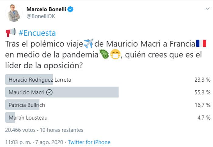marcelo-bonelli-tuit-encuenta-macri-oposicion-completo